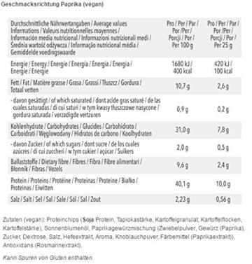 Protein Chips Werte