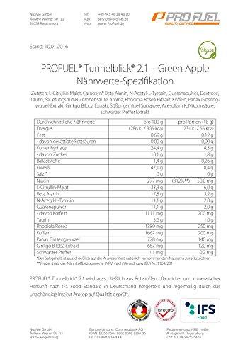 PROFUEL® TUNNELBLICK Inhaltsstoffe